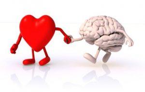 Profil d'intelligence émotionnelle